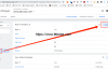 Variables Guide in Google Tag Manager——Built-In Variables